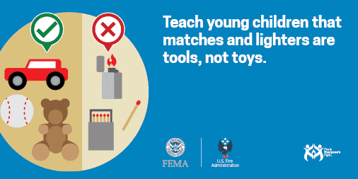 Teach children that matches and lighters are NOT toys