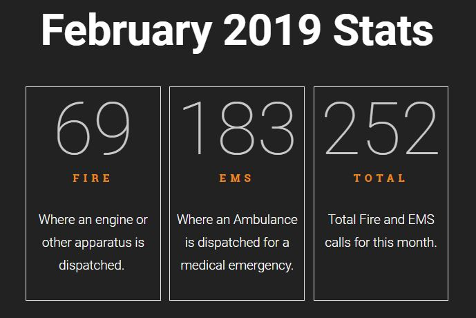feb 2019 stats