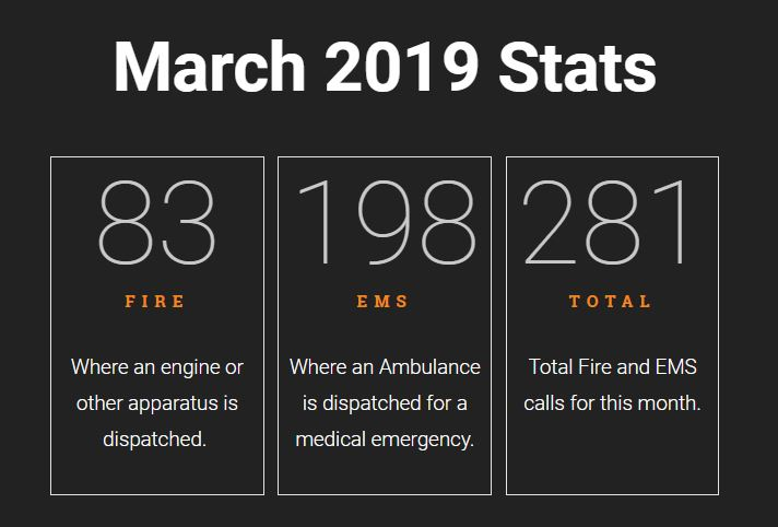 March 2019 Call Stats