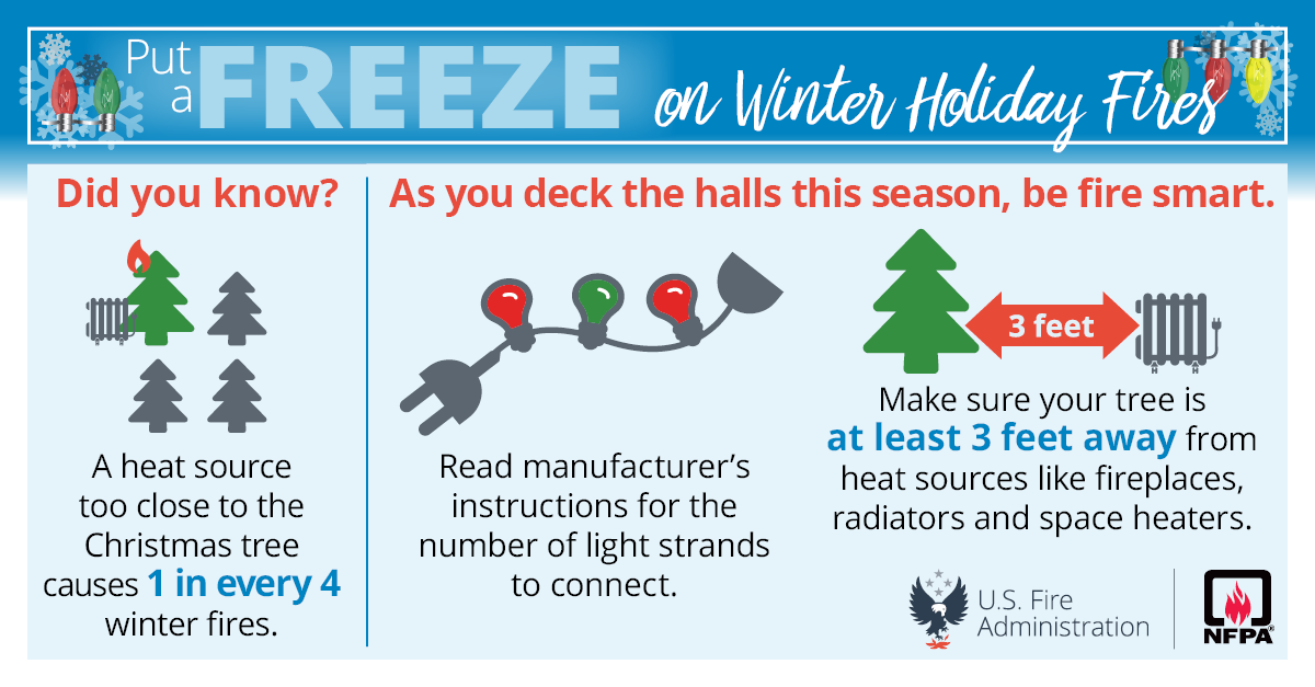 A Heat Source Too Close to a Christmas Tree Causes 1 in Every 4 Winter Fires