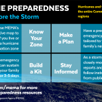 2020 Hurricane Season Preparedness