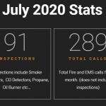 July 2020 Call Statistics