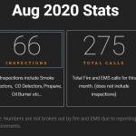 Aug 2020 Call Statistics