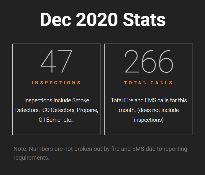 Dec 2020 Call Statistics