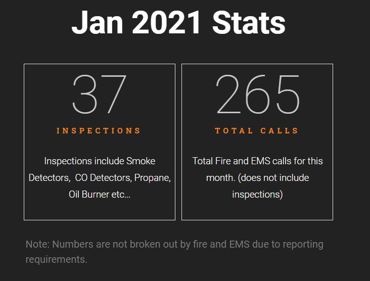 Jan 2021 Call Statistics